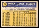 1970 Topps #150  Harmon Killebrew  Back Thumbnail