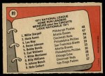 1972 O-Pee-Chee #89   -  Hank Aaron / Lee May / WIllie Stargell NL HR Leaders   Back Thumbnail