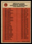 1972 O-Pee-Chee #170   -  Vida Blue In Action Back Thumbnail