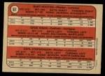 1972 O-Pee-Chee #61   -  Burt Hooton / Gene Hiser / Earl Stephenson Cubs Rookies   Back Thumbnail