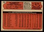 1972 O-Pee-Chee #233  Jay Johnstone  Back Thumbnail