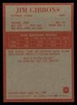 1965 Philadelphia #61  Jim Gibbons   Back Thumbnail