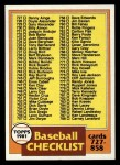 1981 Topps Traded #858 T  Checklist Front Thumbnail