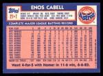 1984 Topps Traded #21  Enos Cabell  Back Thumbnail
