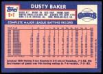 1984 Topps Traded #5  Dusty Baker  Back Thumbnail