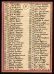 1969 Topps #57 CLR  -  Denny McLain Checklist 1 Back Thumbnail
