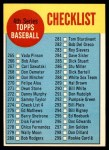 1963 Topps #274 LG  Checklist 4 Front Thumbnail