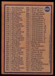 1978 Topps #652   Checklist 6 Back Thumbnail