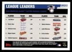 2006 Topps Update #203   -  Joe Mauer / Derek Jeter / Robinson Cano Leaders Back Thumbnail