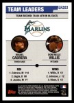 2006 Topps Update #293   -  Miguel Cabrera / Dontrelle Willis Marlins Team Leaders Back Thumbnail