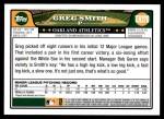 2008 Topps Update #170  Greg Smith  Back Thumbnail