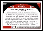 2009 Topps Update #123  Ryan Braun  Back Thumbnail