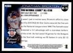 2010 Topps Update #70  Jonathan Broxton  Back Thumbnail