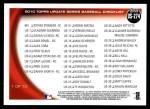 2010 Topps Update #274   -  Stephen Strasburg / Ivan Rodriguez Merry Stras-Mas Back Thumbnail