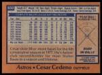 1978 Topps #650  Cesar Cedeno  Back Thumbnail