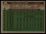 1976 Topps #347   -  Ted Williams All-Time All-Stars Back Thumbnail