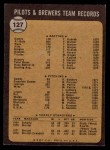 1973 Topps #127   Brewers Team Back Thumbnail