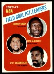 1971 Topps #140   -  Johnny Green / Wilt Chamberlain / Lew Alcindor NBA Field Goal % Leaders Front Thumbnail