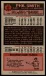 1976 Topps #89  Phil Smith  Back Thumbnail