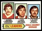1977 Topps #6   -  Michel Larocque / Ken Dryden / Glenn Resch NHL Goals Against Average Leaders Front Thumbnail