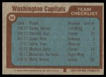1977 Topps #88   Capitals Team Checklist Back Thumbnail