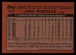 1982 Topps Traded #75 T Jose Morales  Back Thumbnail