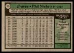1979 Topps #595  Phil Niekro  Back Thumbnail