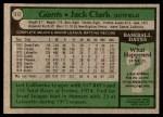 1979 Topps #512  Jack Clark  Back Thumbnail