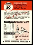 1953 Topps Archives #50  Chuck Dressen  Back Thumbnail