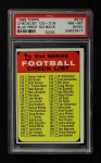 1968 Topps #219 BLU  Checklist Front Thumbnail