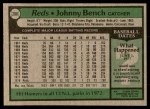 1979 Topps #200  Johnny Bench  Back Thumbnail