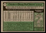 1979 Topps #421  Doug DeCinces  Back Thumbnail