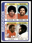 1978 Topps #508   -  Otis Armstrong / Haven Moses / Bill Thompson / Rick Upchurch Broncos Leaders & Checklist Front Thumbnail