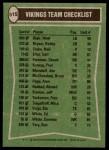 1978 Topps #515   Vikings Leaders Checklist Back Thumbnail