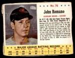 1963 Jello #76  John Romano  Front Thumbnail