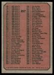 1975 Topps #257   Checklist 2 Back Thumbnail