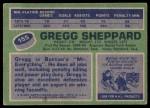 1976 Topps #155  Gregg Sheppard  Back Thumbnail