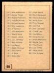 1977 O-Pee-Chee WHA #58   Checklist Card Back Thumbnail