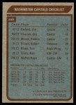 1979 Topps #260   Capitals Team Checklist Back Thumbnail
