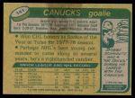 1980 Topps #141  Glen Hanlon  Back Thumbnail