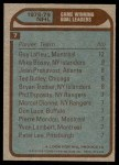 1979 Topps #7   -  Guy LaFleur / Mike Bossy / Brian Trottier / Jean Pronovost / Ted Bulley Game Winning Goal Leaders Back Thumbnail