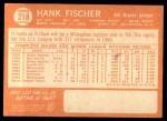 1964 Topps #218  Hank Fischer  Back Thumbnail