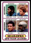 1980 Topps #57   Seahawks Leaders Checklist Front Thumbnail