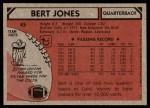 1980 Topps #45  Bert Jones  Back Thumbnail