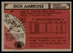1980 Topps #29  Dick Ambrose  Back Thumbnail