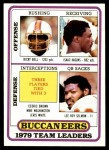 1980 Topps #282   Buccaneers Leaders Checklist Front Thumbnail