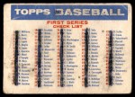 1957 Topps BLO  Blony Checklist 1/2 Front Thumbnail