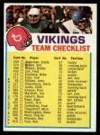 1973 Topps  Checklist   Vikings Front Thumbnail