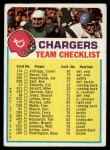 1973 Topps  Checklist   -    Chargers Front Thumbnail