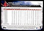 2016 Topps #321  Hanley Ramirez  Back Thumbnail